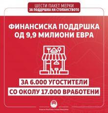 За 5 дена истекува рокот за јавниот повик за финансиска поддршка на угостителите регистрирани со шифри на приоритетна дејност: 56.10, 56.29, 56.30