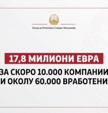Владата објави седум јавни повици за финансиска поддршка на угостителскиот и туристичкиот сектор како дел од Шестиот пакет економски мерки